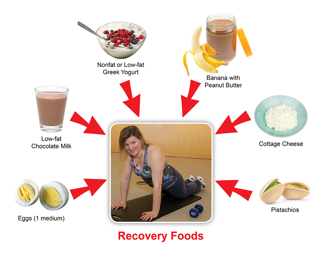 recovery_foods